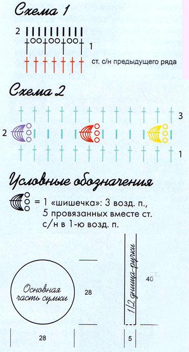 Схемы вязания сумки крючком