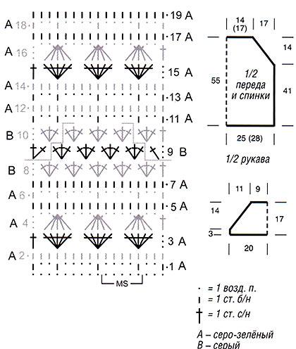 Схема вязания узора и выкройка туники крючком