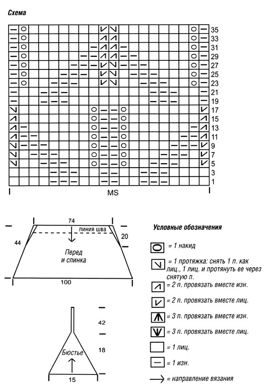 Схема вязания и выкройка топа бюстье спицами