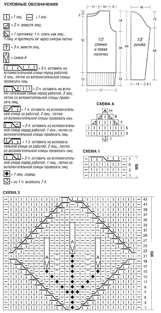 Схема вязания узора и выкройка кофты