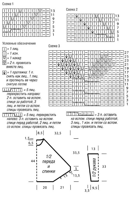 Схема вязания и выкройки пуловера с рукавами летучая мышь