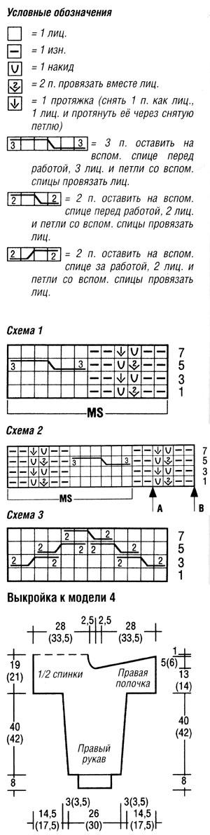 Схема вязания узоров спицами