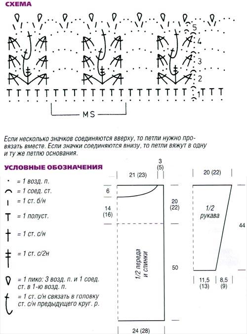 Схема узора обвязки крючком
