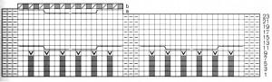 Схема вязания туники спицами