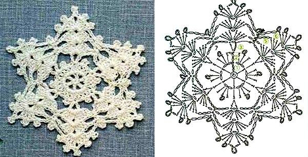 вязаные снежинки крючком схемы8