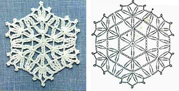 схемы вязаных снежинок