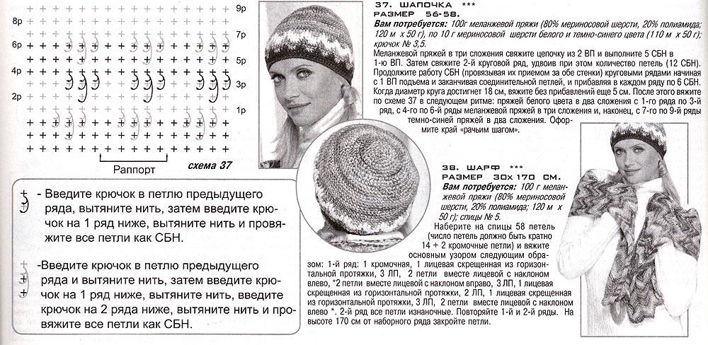 схема вязания шапки и