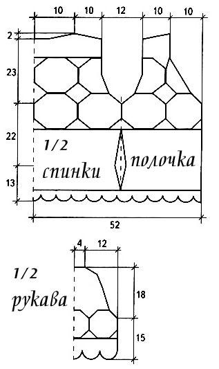 Схема вязания жакета для полных 2