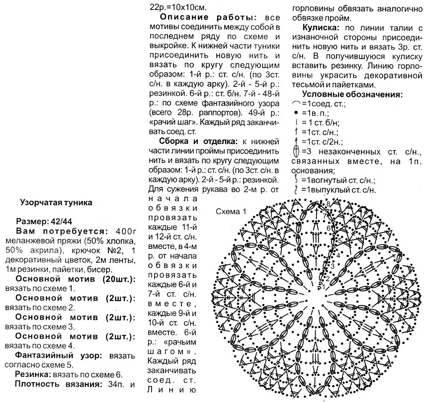 Описание вязания туники 2