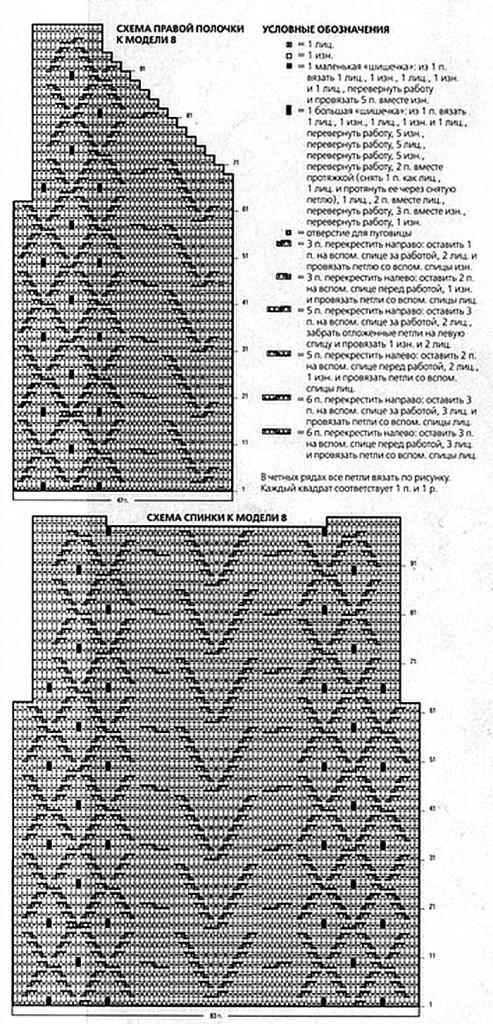 Схемы вязания жакета спицами