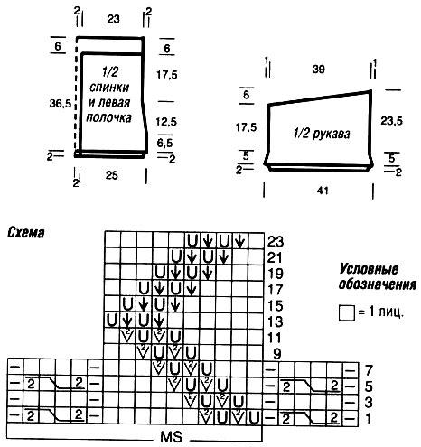 Схема узора и размеры выкроек