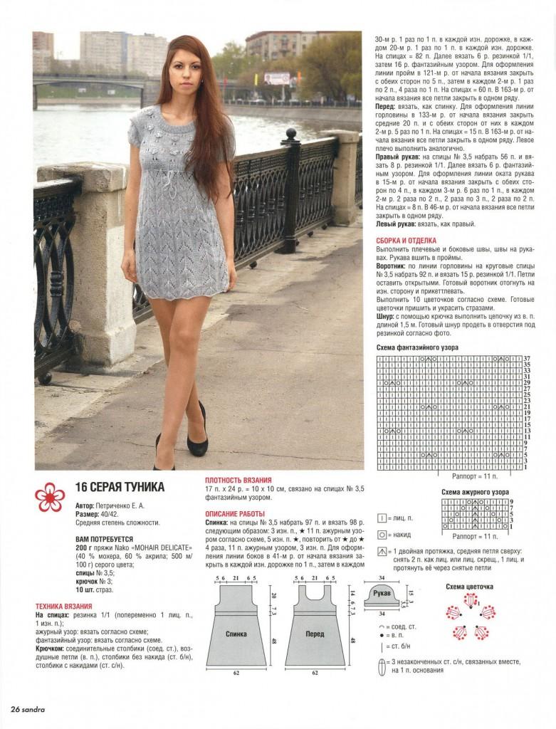 Описание вязания платья туники