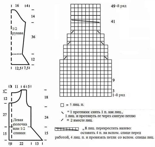 Выкройка и схема вязания жакета