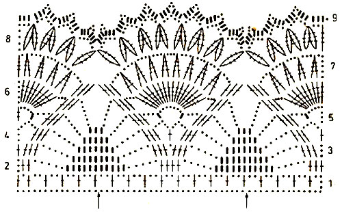 Схема обвязки края