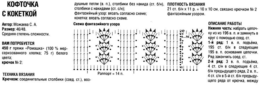 Описание вязания туники 1 часть