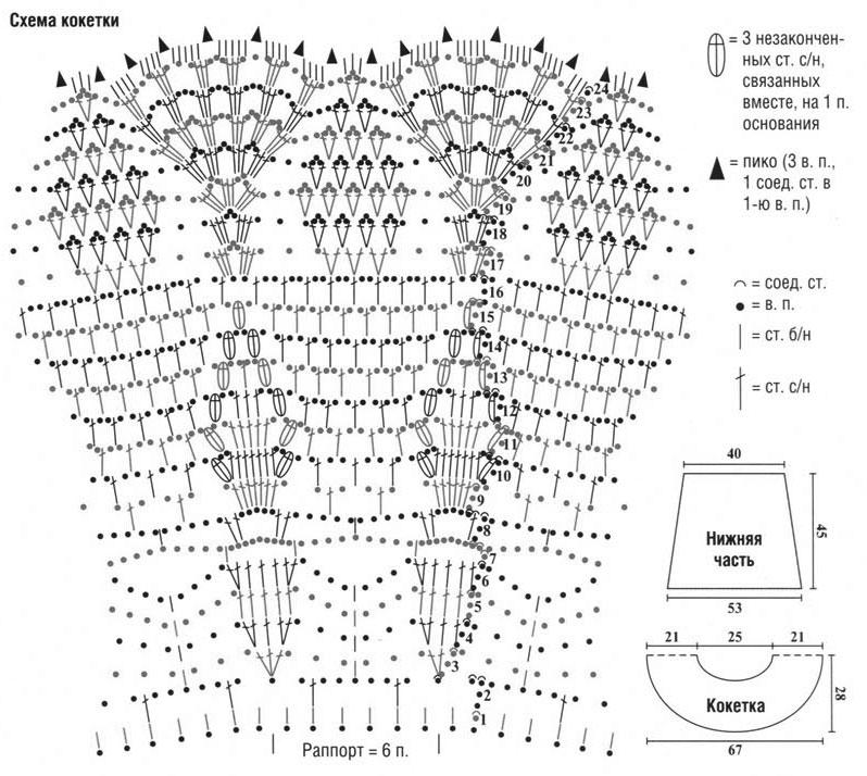 Схема вязания круглой кокетки крючком