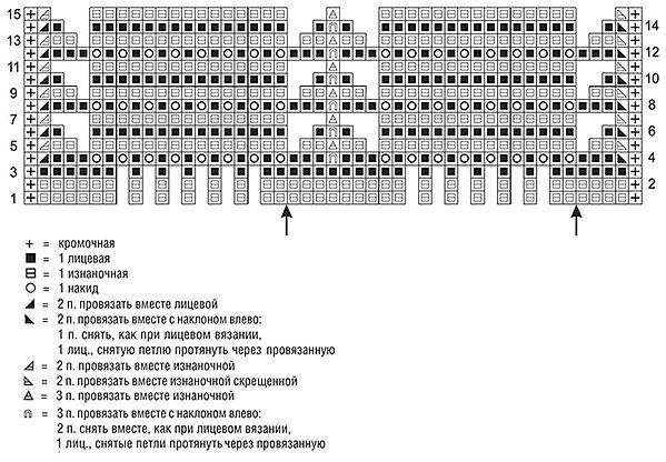 Схема вязания узора джемпера