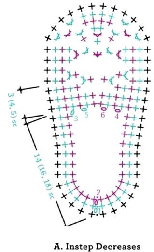 Детские сапожки крючком - схема вязания