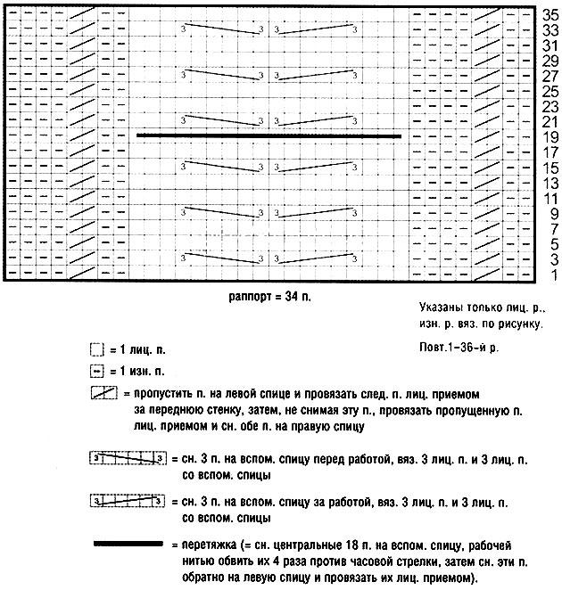 Схема вязания узора спицами