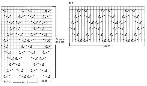 Схема узора вязания носков спицами