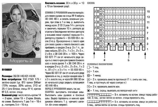 Описание вязания и схема пуловера спицами