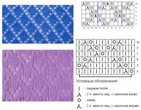 Вязание спицами ажурных узоров со схемами для мохера спицами схемы